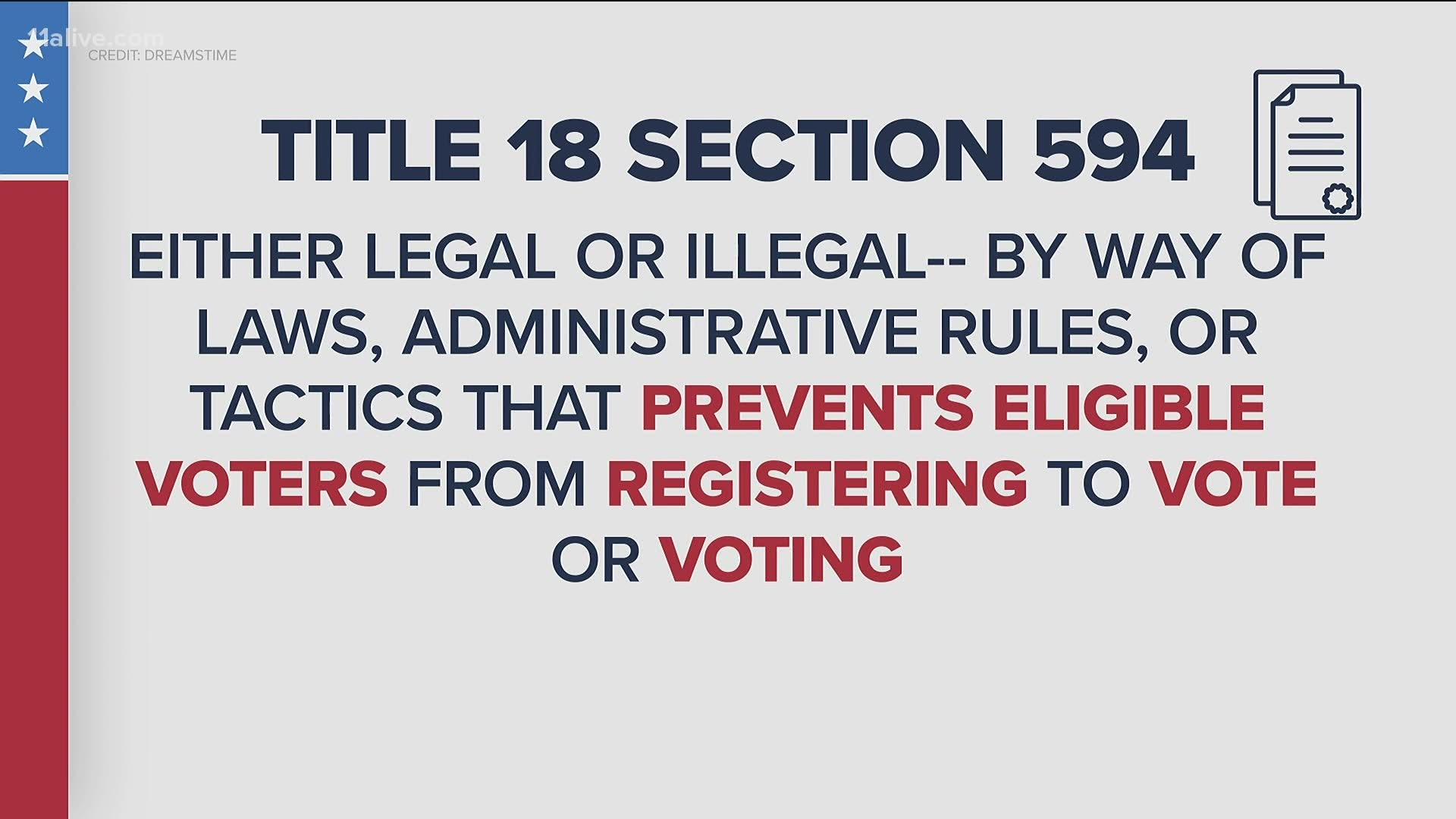 Part 3 of SB 202: The Impact and Background of the Georgia voter suppression bill